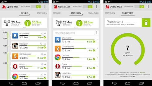Opera Max – экономит интернет трафик теперь и в России