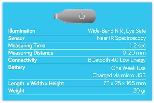 SCiO – компактный спектрометр для бытовых нужд