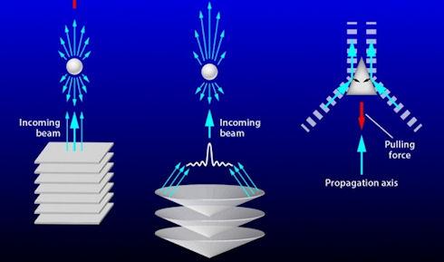 Ученые разработали притягивающий луч на основе акустических волн