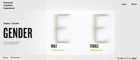 Интернет-пользователи принимают участие в создании универсального шрифта