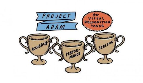 Project Adam – секретная разработка Microsoft