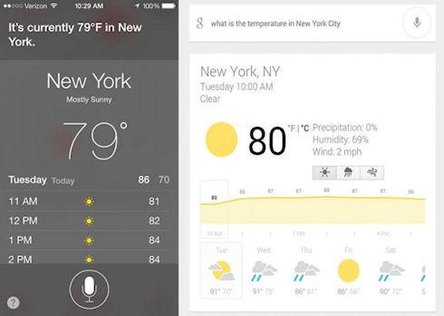 Google Now оказался лучше в соревновании голосовых помощников