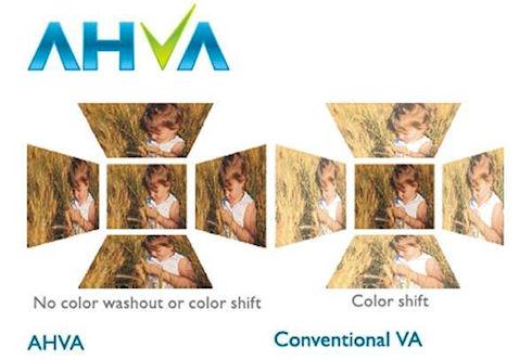Матрицы AHVA – лучшее решение для высококачественных мониторов