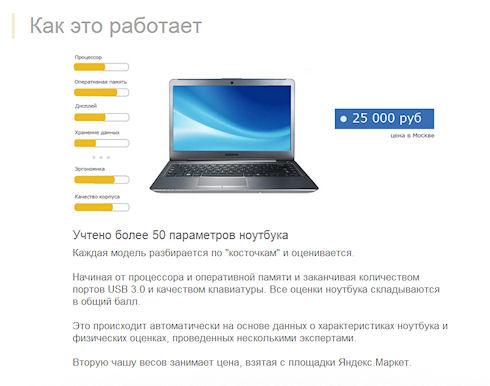 ЭтоМне.ру – профессиональный выбор ноутбуков