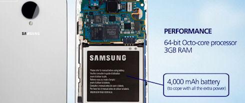 Время концептов: изогнутый Samsung Galaxy S5