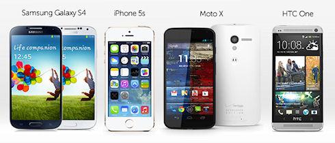 FixYa составил рейтинг жалоб на самые популярные смартфоны