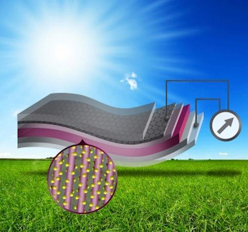 В США разрабатывают принципиально новые солнечные батареи