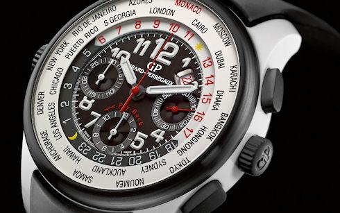 Что нужно знать, покупая часы