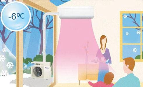 Как выбрать кондиционер с функцией обогрева воздуха
