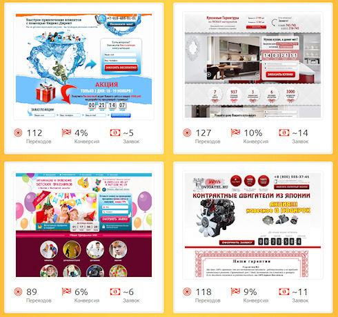 Landing page – привлекает клиентов и повышает продажи
