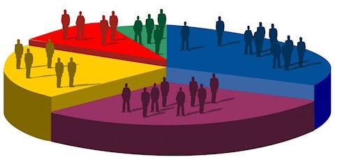 Маркетинговые исследования, как способ заработка в интернете