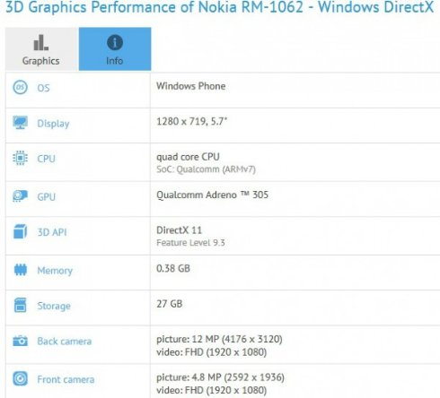 В GFXBench «засветился» фаблет Lumia 1330 от Microsoft