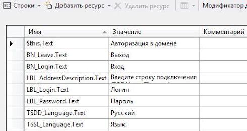 О созданий многоязычных приложений на C#