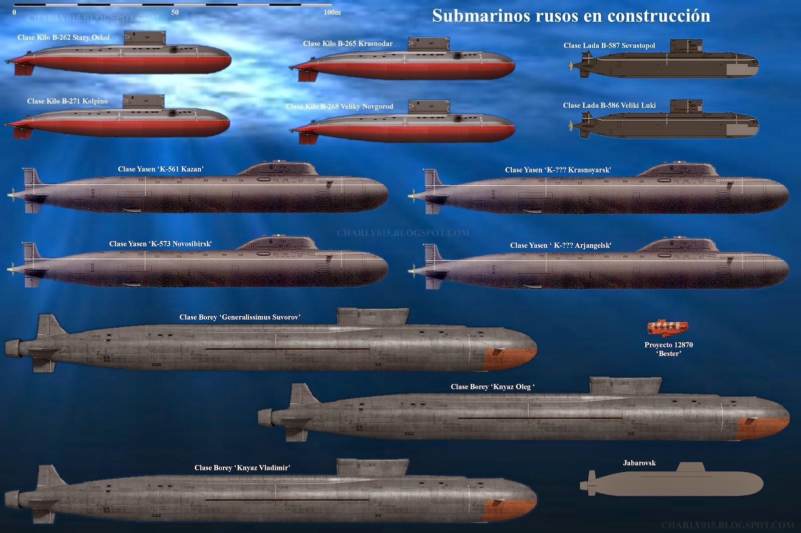 новейшее российское вооружение подводных лодок