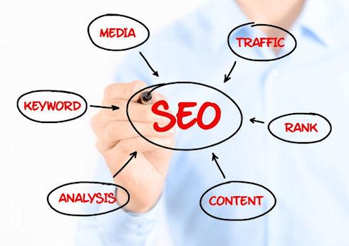 Пара слов о поисковом продвижении веб сайта