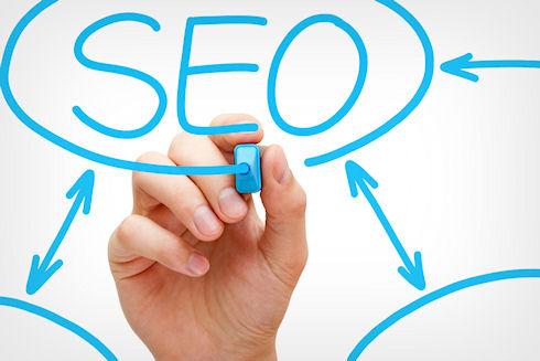 Оптимизация сайта как часть рекламной стратегии компании