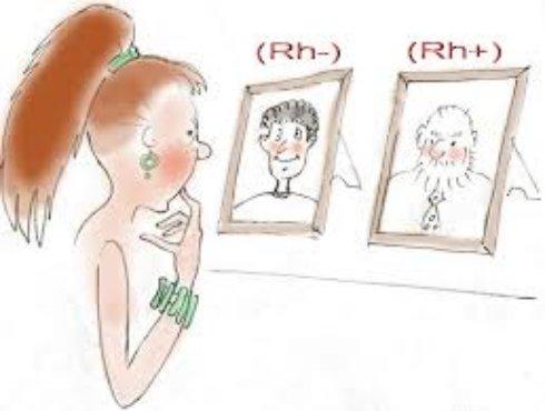 Отрицательный резус-фактор и беременность