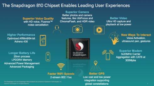 Qualcomm раскрыла секреты Snapdragon 810