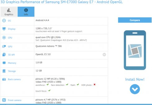 GFXBench рассказал о характеристиках Samsung Galaxy E7