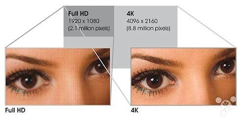 4K-дисплеи для смартфонов от Sharp выйдут в 2016 году