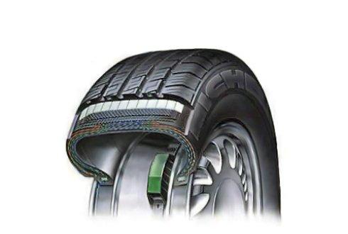 Системы контроля уровня давления в автомобильных шинах