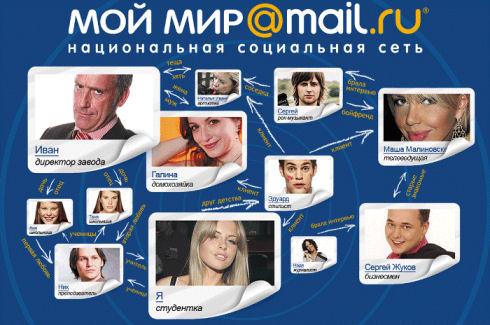 Социальный геотаргетинг от Mail.ru Group