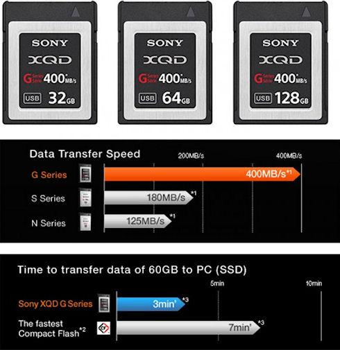 Sony объявила о старте продаж высокоскоростных карт памяти G Series XQD version 2