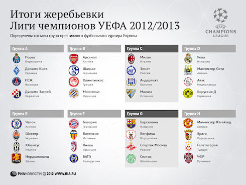 УЕФА играет краплеными картами?