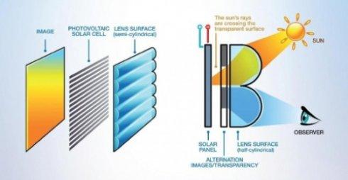 В экран читалки электронных книг встроили солнечную панель